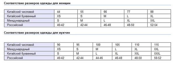 Размеры Одежды По Буквам